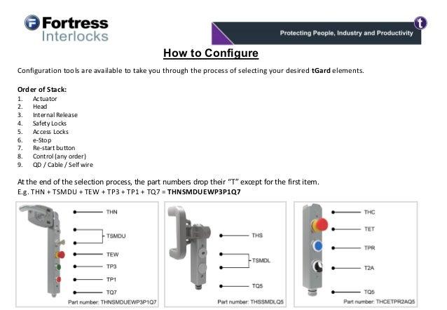 new tgard presentation 7 638?cb=1463152299 new tgard presentation fortress interlock wiring diagram at bakdesigns.co