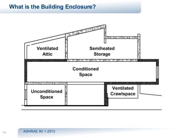Superior What Is The Building Enclosure? 13 ASHRAE 90.1 2013 ...