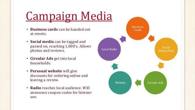 Advertising Plan Sample
