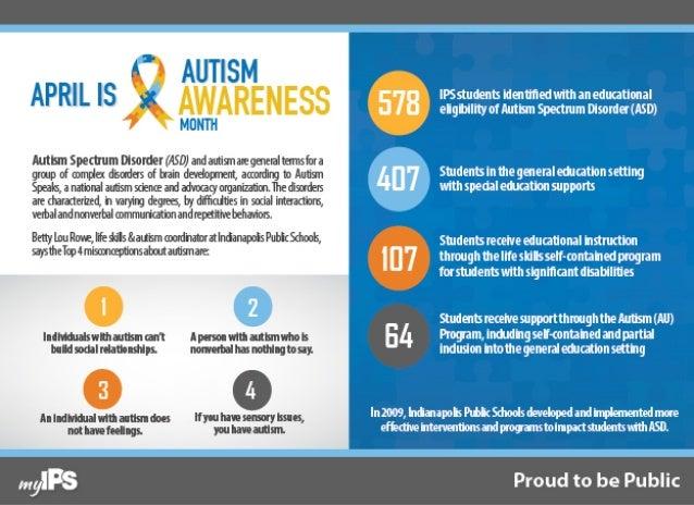 Infographics-Indianapolis Public Schools