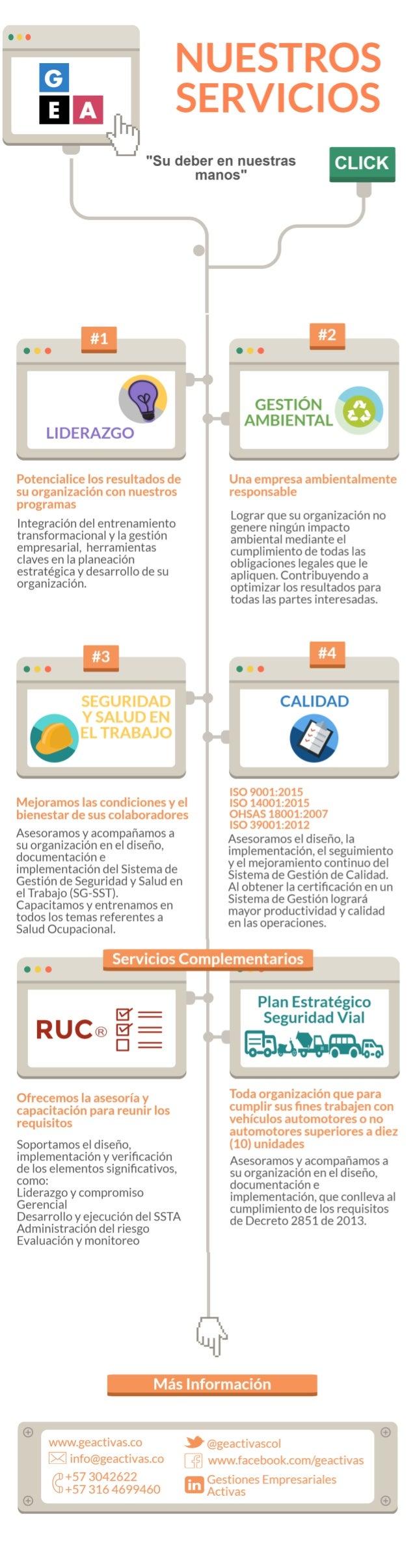presentación servicios GEA