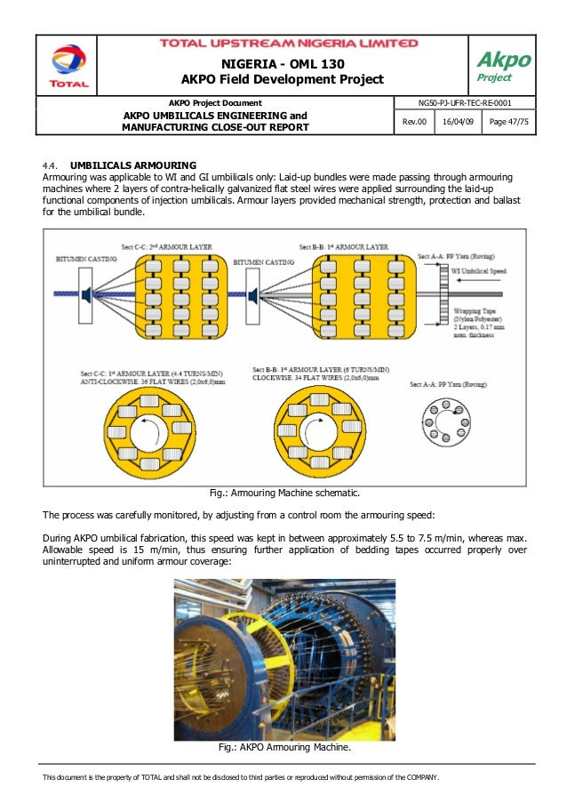 Berühmt Bundes Signal Rumbler Schaltplan Zeitgenössisch ...