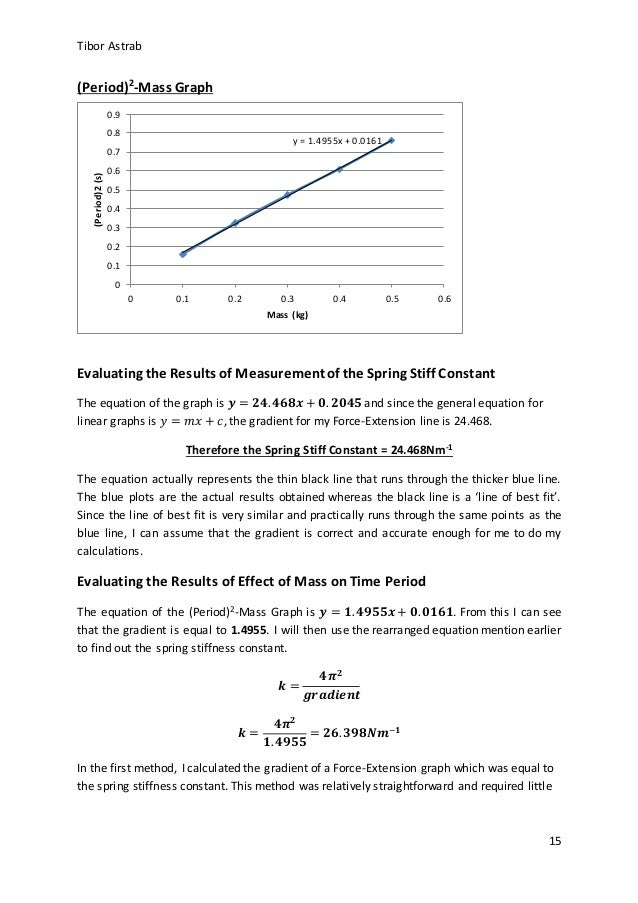 ocr b physics coursework a2 Ocr b physics coursework example – из бумаги ocr–b coursework as physics (ocr b) coursework help tough gcse topics broken down and explained by out team of expert teachers gcse physics coursework physics (2, 682) religious studies gcse ocr geography avery hill coursework.