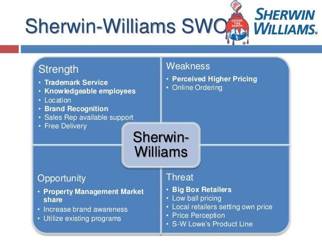 sherwin williams competitors