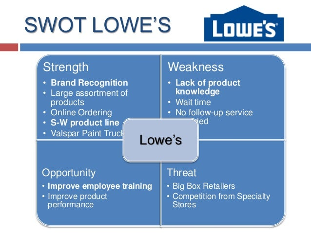 home depot swot analysis Category: business analysis management strategy title: swot of home depot.