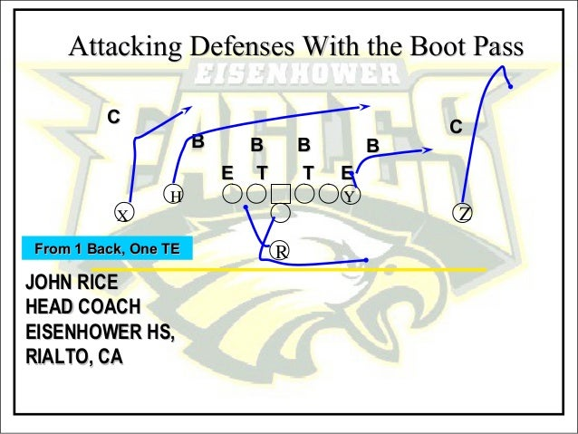 Attacking Defenses With the Boot PassAttacking Defenses With the Boot Pass JOHN RICEJOHN RICE HEAD COACHHEAD COACH EISENHO...