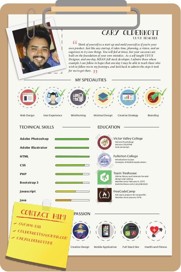 Ui Ux Designer Resume Compressed