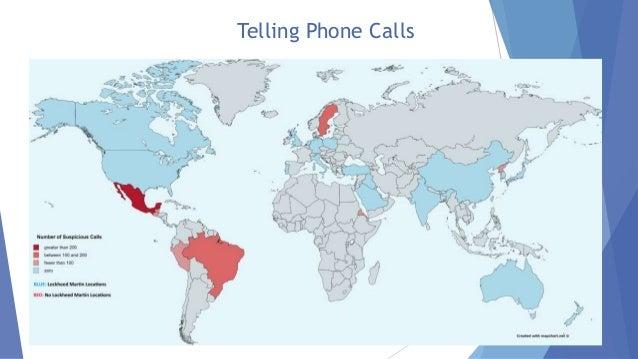 Telling Phone Calls