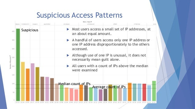Suspicious Access Patterns  Most users access a small set of IP addresses, at an about equal amount.  A handful of users...