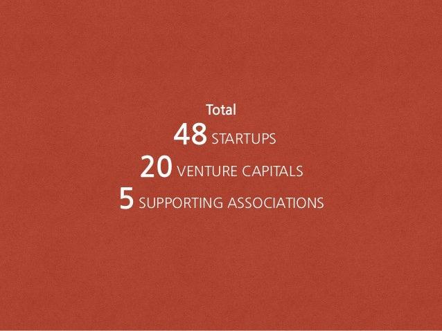 Japanese Startup Ecosystem (English) Slide 3