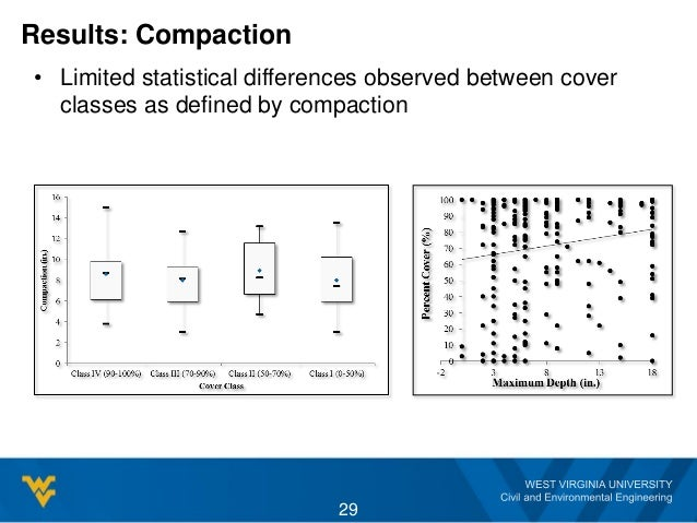 29 Results: Compaction • Limited statistical differences observed between cover classes as defined by compaction