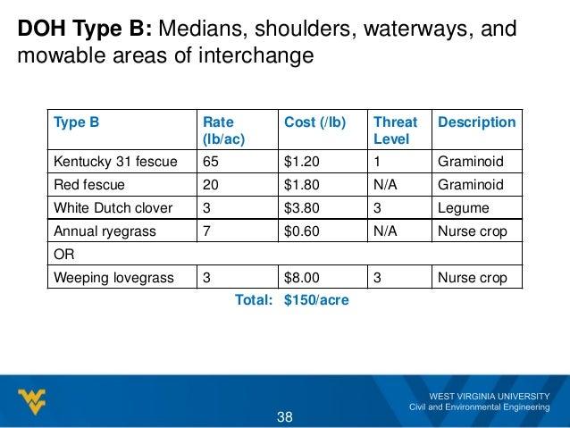 DOH Type B: Medians, shoulders, waterways, and mowable areas of interchange Type B Rate (lb/ac) Cost (/lb) Threat Level De...