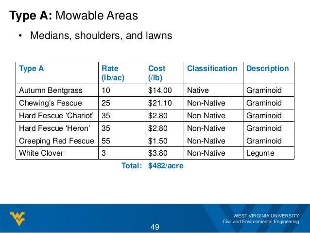 Type A: Mowable Areas Type A Rate (lb/ac) Cost (/lb) Classification Description Autumn Bentgrass 10 $14.00 Native Graminoi...