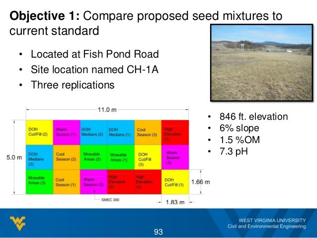 Objective 1: Compare proposed seed mixtures to current standard • Located at Fish Pond Road • Site location named CH-1A • ...
