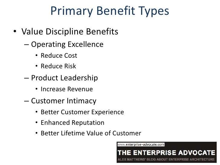 2. Primary Benefit ...