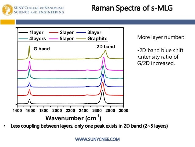 Origin of Mott Insulating Behavior and Superconductivity in Twisted Bilayer Graphene