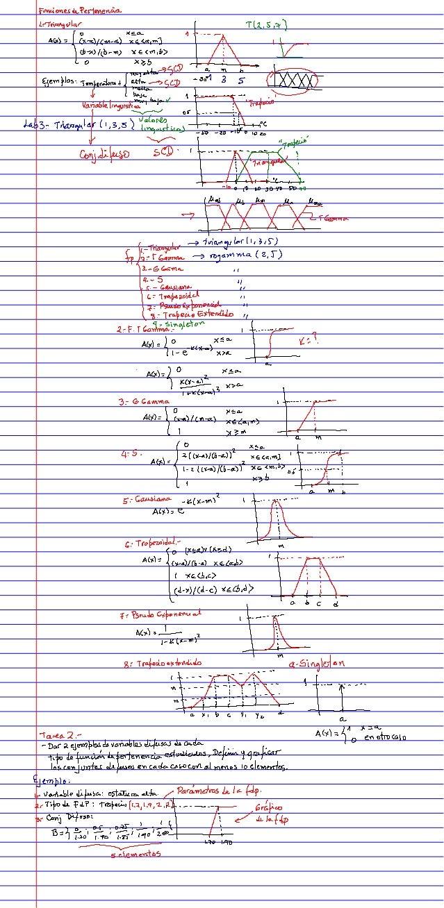 """Fam ovies ¿[taria/ je mia.   lfTñctvlgdIqf TQQMS ¿arï 0 Xím I} _ B.  ACA =  I (x-anï/ rm-á. ) xa «m1  i Qb""""><)/ Lb—n/ I) x..."""