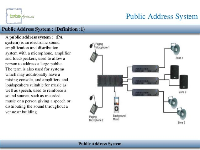 product name pa system connection diagram