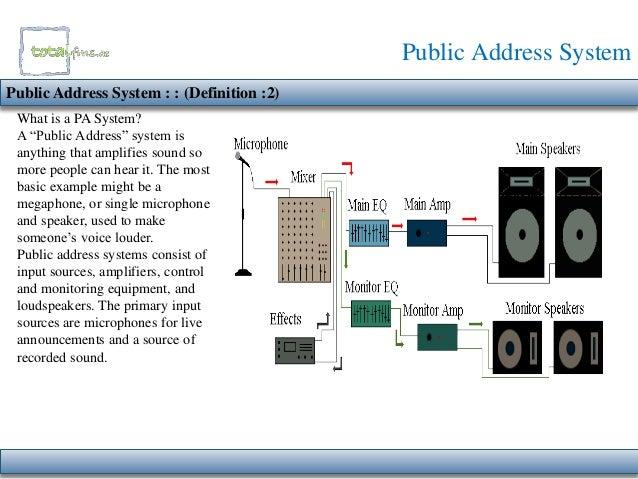 public address system 3 638 jpg cb 1443974101 public