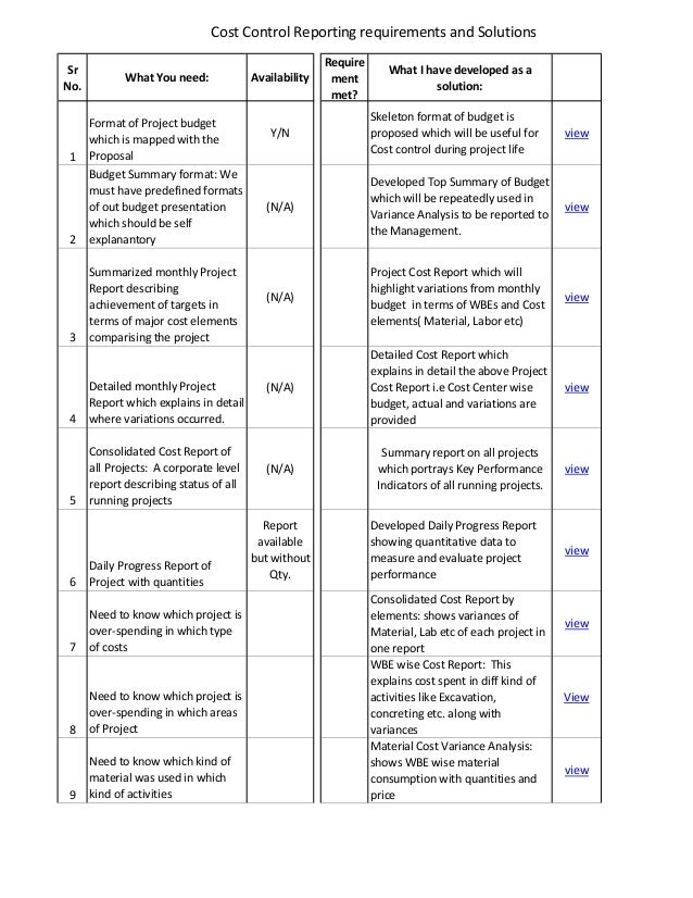 Checklist for cost control dept in contracting company for Cost to build report