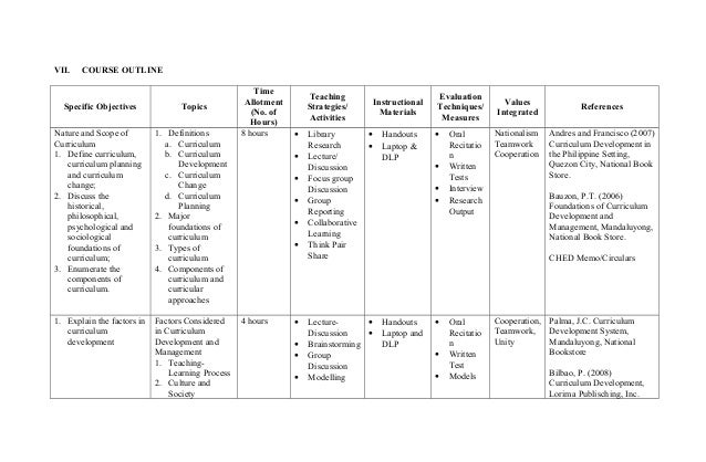 ea210 curriculum development and management syllabus