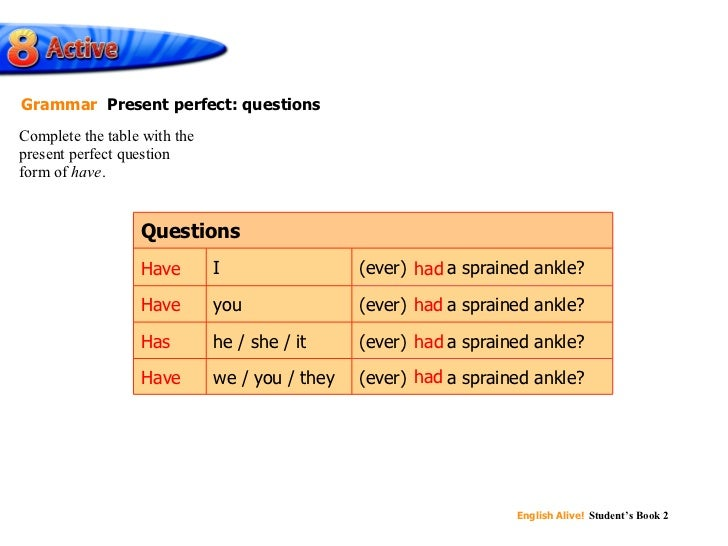 Complete the table with the  present perfect question  form of  have . Grammar   Present perfect: questions (ever)  had  a...
