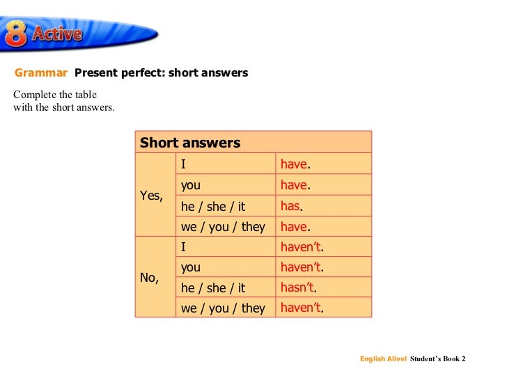 have have has have haven't haven't hasn't haven't Complete the table  with the short answers. Grammar   Present perfect: s...