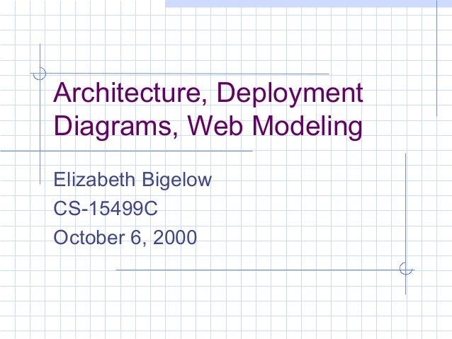 Architecture, DeploymentDiagrams, Web ModelingElizabeth BigelowCS-15499COctober 6, 2000