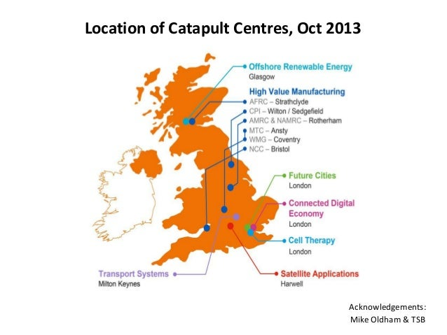 Catapult Centres Inside Government Event 23102013