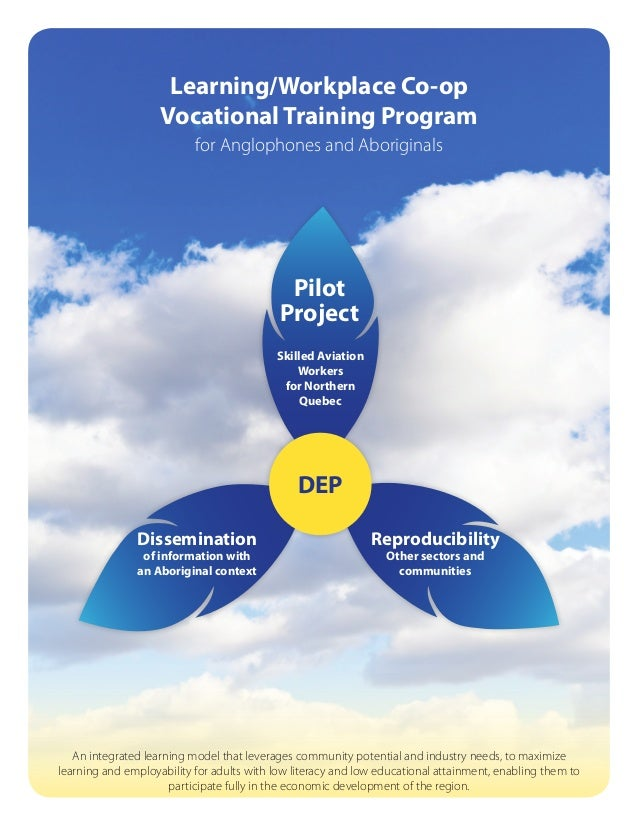 Learning/Workplace Co-op Vocational Training Program for Anglophones and  Aboriginals DEP Pilot Project ...
