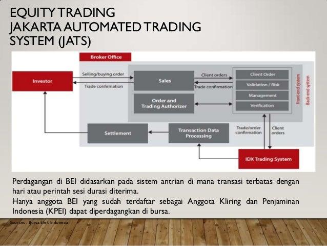 Ip trademark license broker