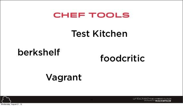 Test Kitchen Vagrant