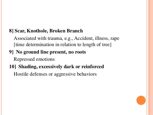 12] Fine, broken lines Overt anxiety 13] Knotholes Sexual symbolism a] Small and simple Sexual assault or initial sexual e...