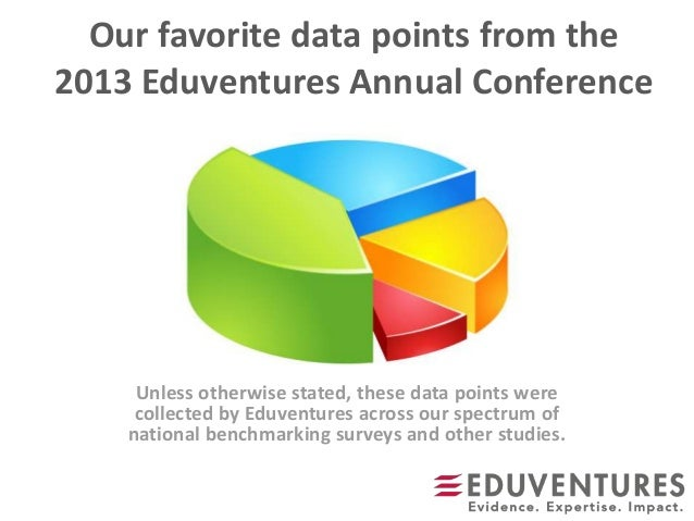 Our favorite data points from the2013 Eduventures Annual ConferenceUnless otherwise stated, these data points werecollecte...