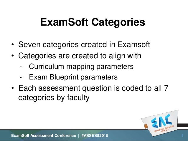 Using ExamSoft and Examination Blueprints to Guide