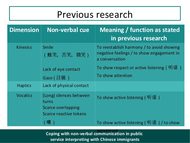 Coping with non-verbal communication in public service interpreting w…