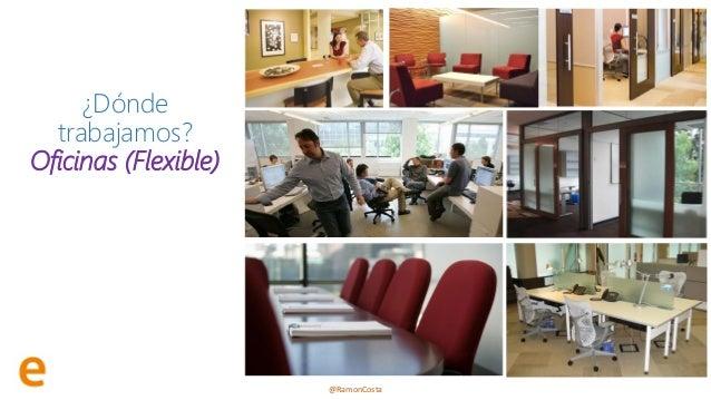 @RamonCosta ¿Dónde trabajamos? Oficinas (Flexible) Teletrabajo Trabajo en el tercer lugar