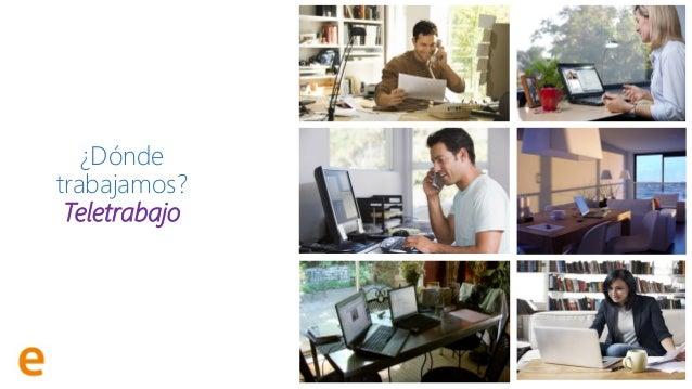@RamonCosta Oficinas Flexibles ¿Dónde trabajamos? Teletrabajo Trabajo en el tercer lugar