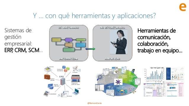 @RamonCosta Y … con qué herramientas y aplicaciones? Sistemas de gestión empresarial: ERP, CRM, SCM… Herramientas de comun...