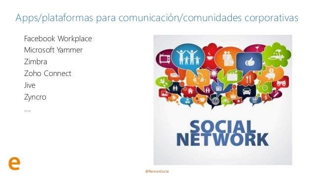 @RamonCosta Apps/plataformas para comunicación/comunidades corporativas Facebook Workplace Microsoft Yammer Zimbra Zoho Co...