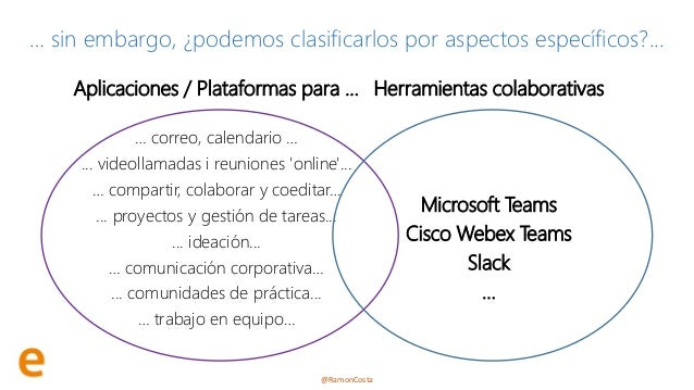 @RamonCosta … sin embargo, ¿podemos clasificarlos por aspectos específicos?... Aplicaciones / Plataformas para ... … corre...