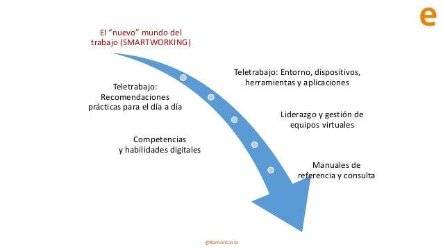"""@RamonCosta El """"nuevo"""" mundo del trabajo (SMARTWORKING) Teletrabajo: Entorno, dispositivos, herramientas y aplicacionesTel..."""