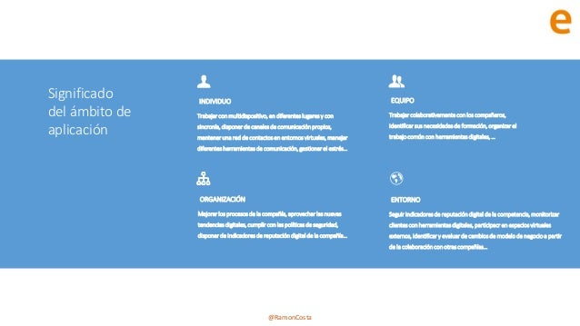 @RamonCosta Significado del ámbito de aplicación Trabajar colaborativamente con los compañeros, identificar sus necesidade...