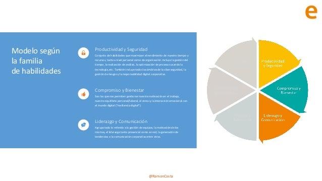 @RamonCosta Modelo según la familia de habilidades Productividad y Seguridad Conjunto de habilidades que maximizan el rend...