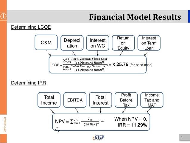 5 wwwcstepin financial model - Flowchart Model