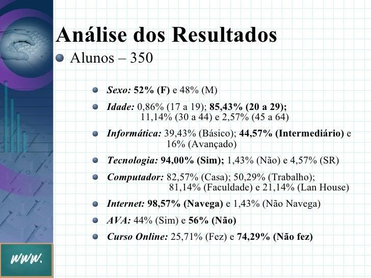 Análise dos Resultados  Alunos – 350       Sexo: 52% (F) e 48% (M)       Idade: 0,86% (17 a 19); 85,43% (20 a 29);        ...