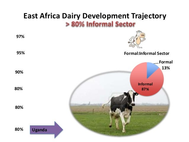"dairy investment opportunities in ethiopia The times are changing in the horn of africa and the larger east africa region ethiopia – once the byword for famine in the region – is garnering attention from foreign investors in part i of ""top 5 opportunities for investment in ethiopia,"" i recommended financial services, telecoms, and."