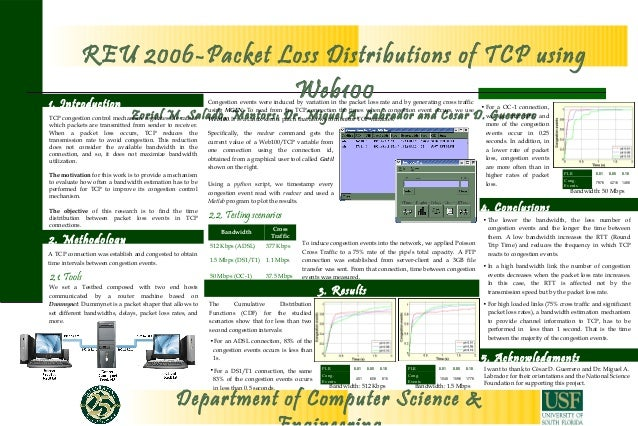 1. Introduction REU 2006-Packet Loss Distributions of TCP using Web100 Zoriel M. Salado, Mentors: Dr. Miguel A. Labrador a...