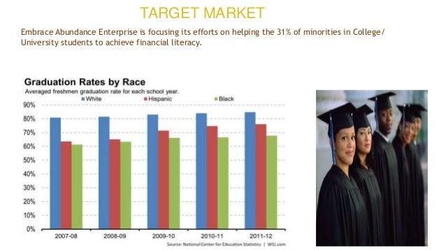 TARGET MARKET Embrace Abundance Enterprise is focusing its efforts on helping the 31% of minorities in College/ University...