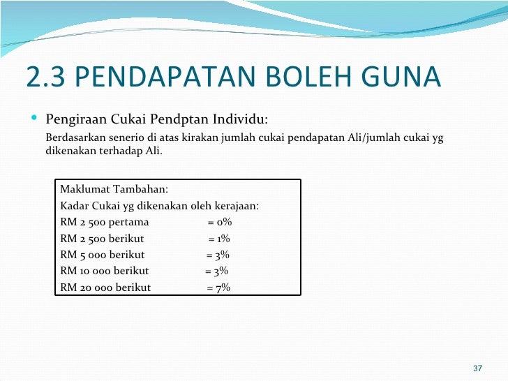 Ekonomi Asas Tingkatan 4 Unit 2 Pendapatan Dan Penggunaan Pendapata